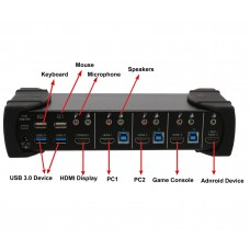 4 Port HDMI 1.3 KVM Switch with USB 3.0, audio and MHL Support