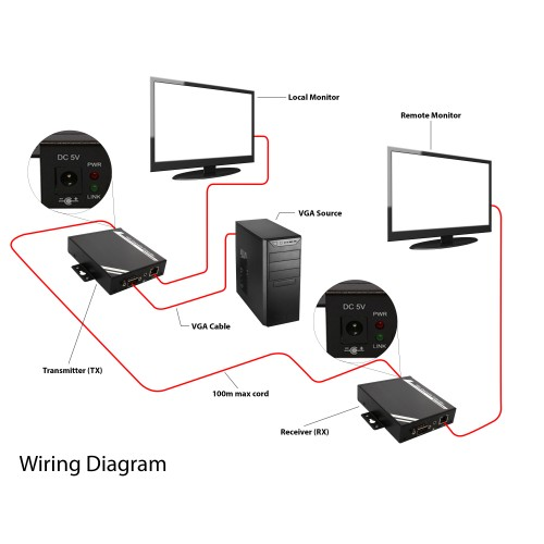 VGA Chainable Extender w/ Audio over Cat5e-IP, SY-EXT32016
