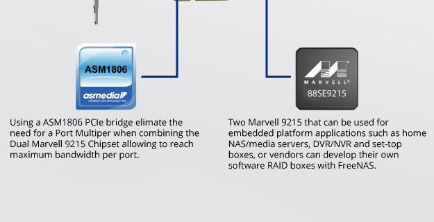 8 Port Non-RAID SATA III PCI-e x4 Controller Card - Dual SFF